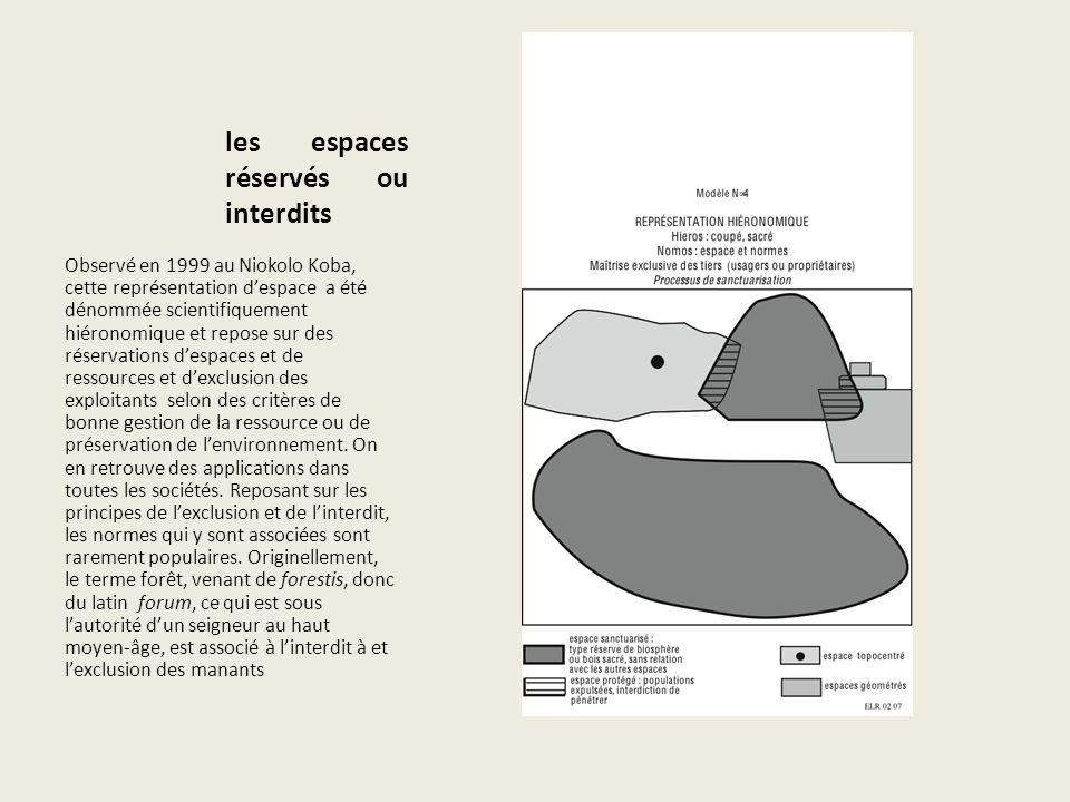 les espaces réservés ou interdits Observé en 1999 au Niokolo Koba, cette représentation despace a été dénommée scientifiquement hiéronomique et repose