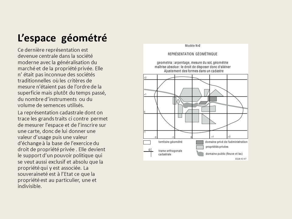 Lespace géométré Ce dernière représentation est devenue centrale dans la société moderne avec la généralisation du marché et de la propriété privée. E