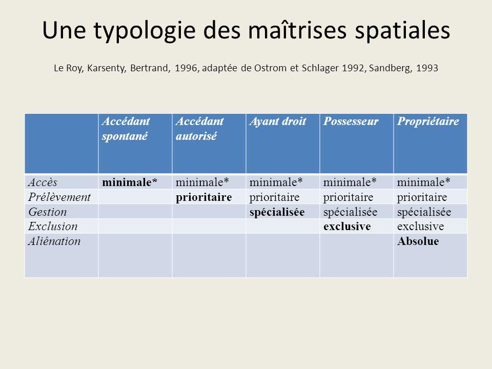 Une typologie des maîtrises spatiales Le Roy, Karsenty, Bertrand, 1996, adaptée de Ostrom et Schlager 1992, Sandberg, 1993 Accédant spontané Accédant