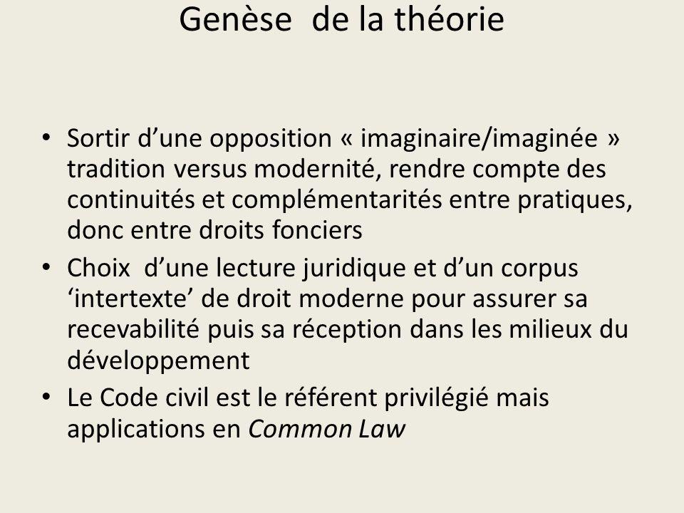 Genèse de la théorie Sortir dune opposition « imaginaire/imaginée » tradition versus modernité, rendre compte des continuités et complémentarités entr