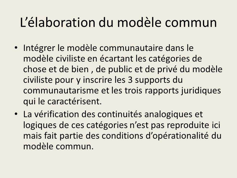 Lélaboration du modèle commun Intégrer le modèle communautaire dans le modèle civiliste en écartant les catégories de chose et de bien, de public et d