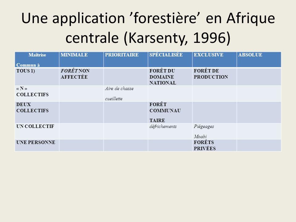 Une application forestière en Afrique centrale (Karsenty, 1996) Maîtrise Commun à MINIMALEPRIORITAIRESPÉCIALISÉEEXCLUSIVEABSOLUE TOUS 1)FORÊT NON AFFE