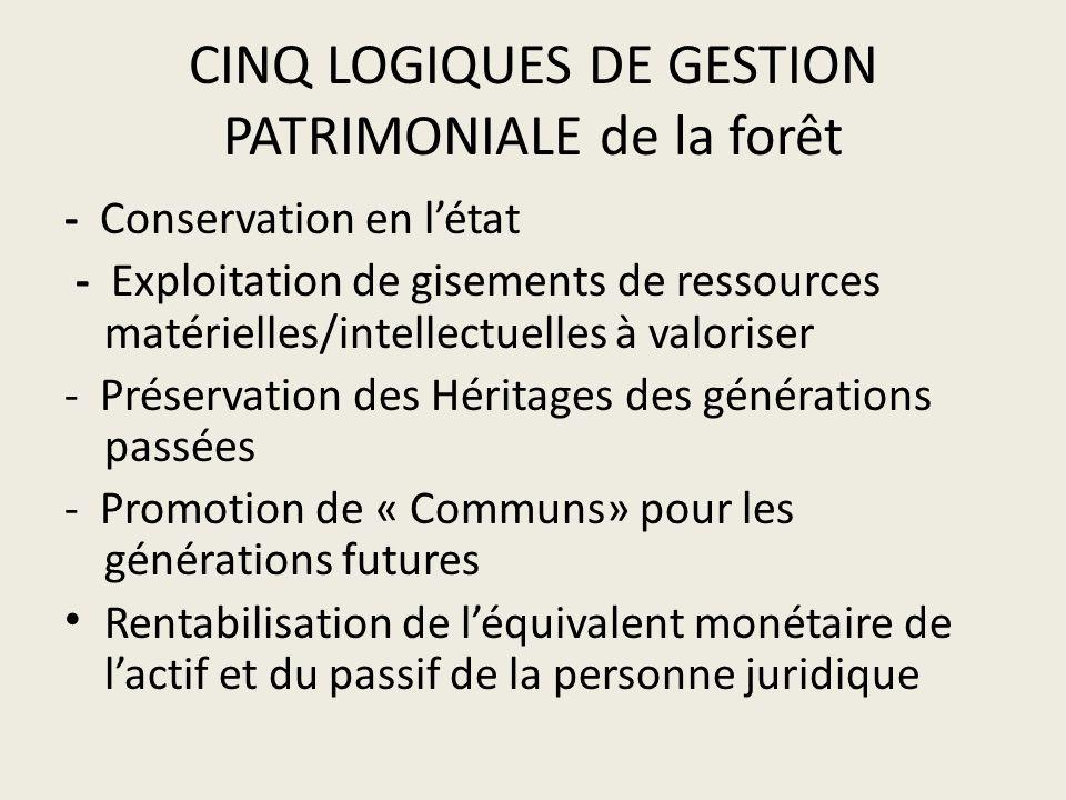 CINQ LOGIQUES DE GESTION PATRIMONIALE de la forêt - Conservation en létat - Exploitation de gisements de ressources matérielles/intellectuelles à valo