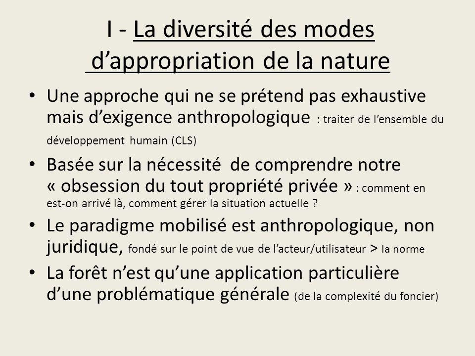 I - La diversité des modes dappropriation de la nature Une approche qui ne se prétend pas exhaustive mais dexigence anthropologique : traiter de lense