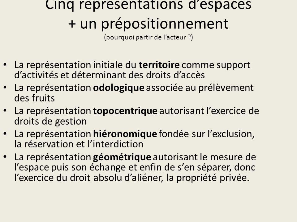Cinq représentations despaces + un prépositionnement (pourquoi partir de lacteur ?) La représentation initiale du territoire comme support dactivités