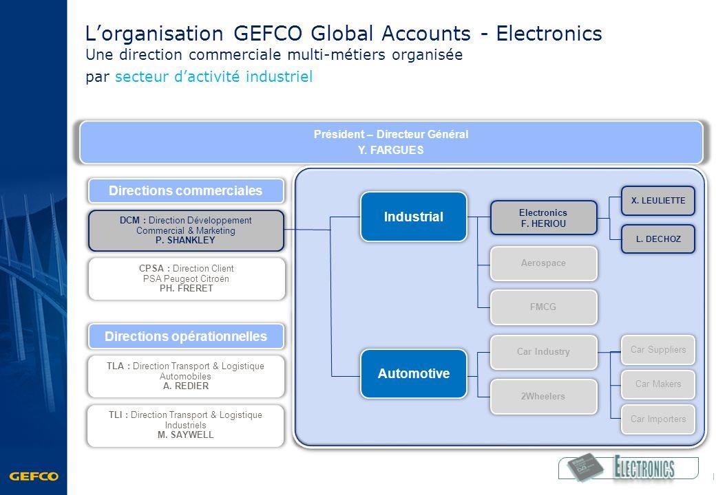 DRHCO : Direction Ressources Humaines, Communication et Organisation J-X. LALO Directions de support DSF: Direction Stratégie et Finance P. COSSE DSI