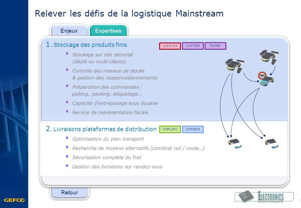 Retour Enjeux Expertises Relever les défis de la logistique Mainstream 1. Stockage des produits finis Stockage sur site sécurisé (dédié ou multi-clien