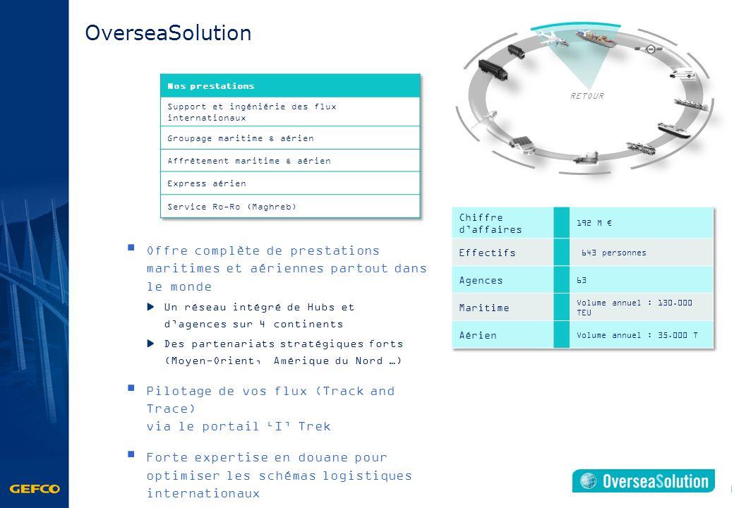 OverseaSolution Offre complète de prestations maritimes et aériennes partout dans le monde Un réseau intégré de Hubs et dagences sur 4 continents Des
