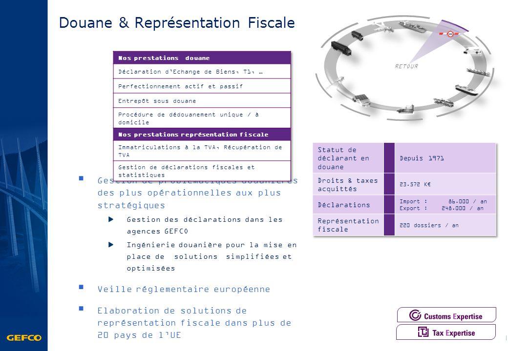 Douane & Représentation Fiscale Gestion de problématiques douanières des plus opérationnelles aux plus stratégiques Gestion des déclarations dans les