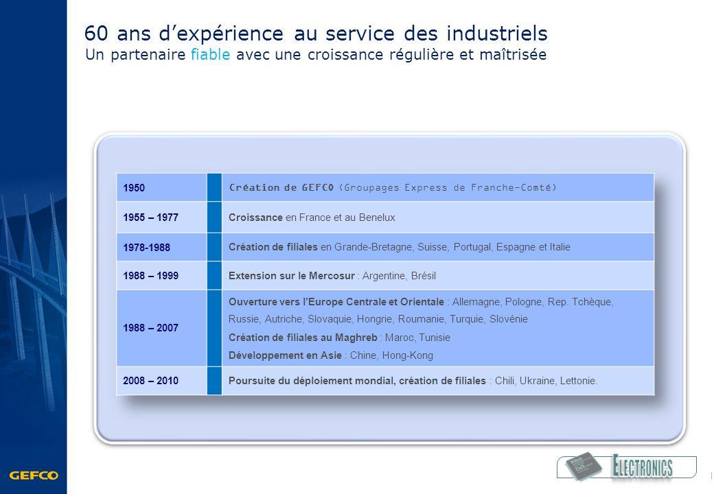 60 ans dexpérience au service des industriels Un partenaire fiable avec une croissance régulière et maîtrisée