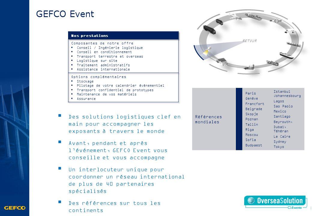 Des solutions logistiques clef en main pour accompagner les exposants à travers le monde Avant, pendant et après lévénement, GEFCO Event vous conseill