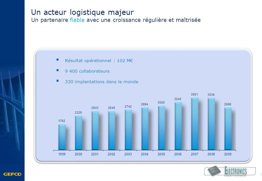 Un acteur logistique majeur Résultat opérationnel : 102 M 9 400 collaborateurs 330 implantations dans le monde Un partenaire fiable avec une croissanc