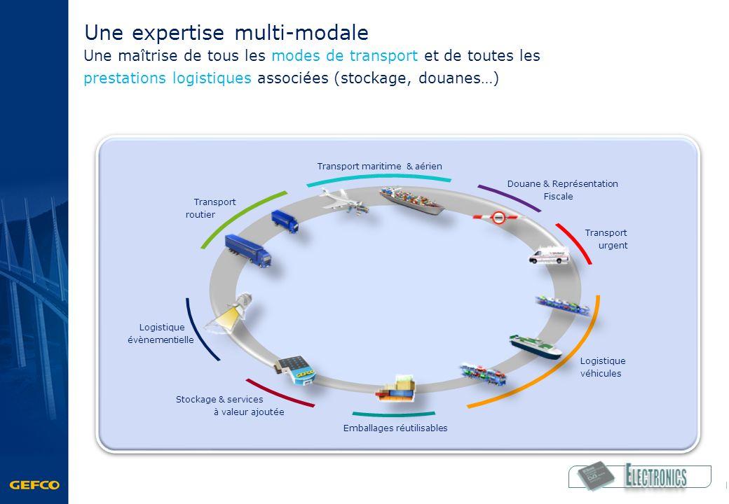 Une expertise multi-modale Une maîtrise de tous les modes de transport et de toutes les prestations logistiques associées (stockage, douanes…) Transpo
