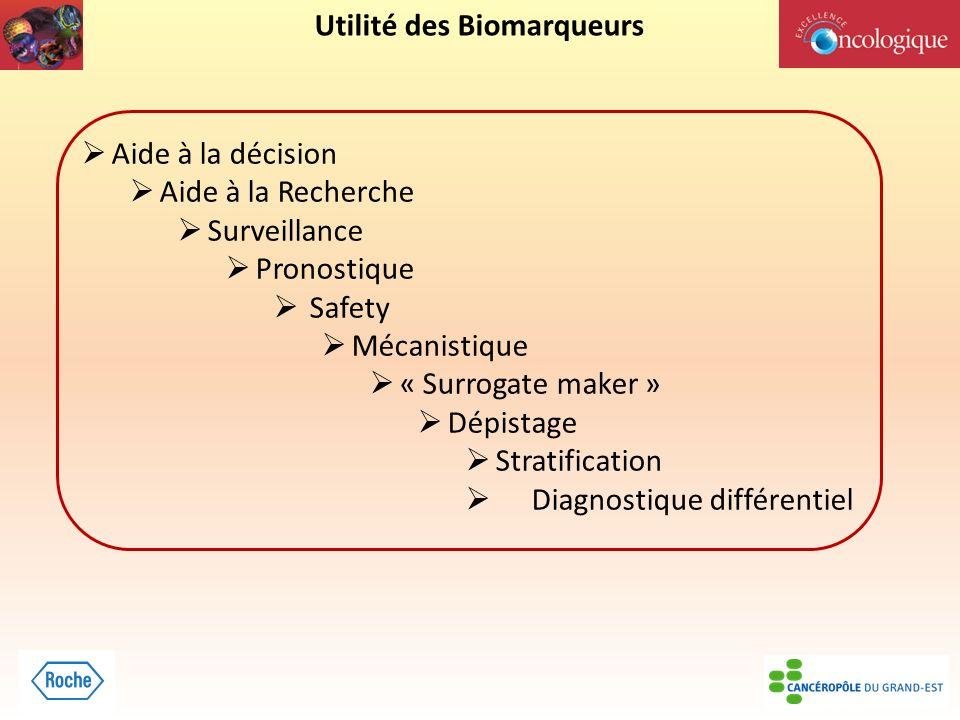 Utilité des Biomarqueurs Aide à la décision Aide à la Recherche Surveillance Pronostique Safety Mécanistique « Surrogate maker » Dépistage Stratification Diagnostique différentiel