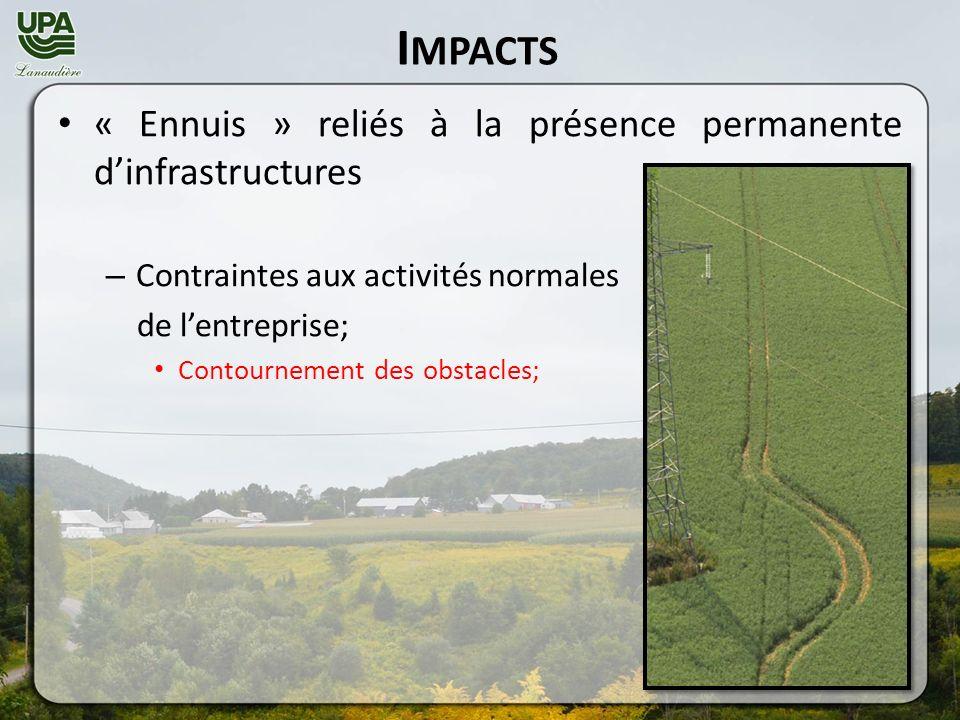 I MPACTS « Ennuis » reliés à la présence permanente dinfrastructures – Contraintes aux activités normales de lentreprise; Contournement des obstacles;