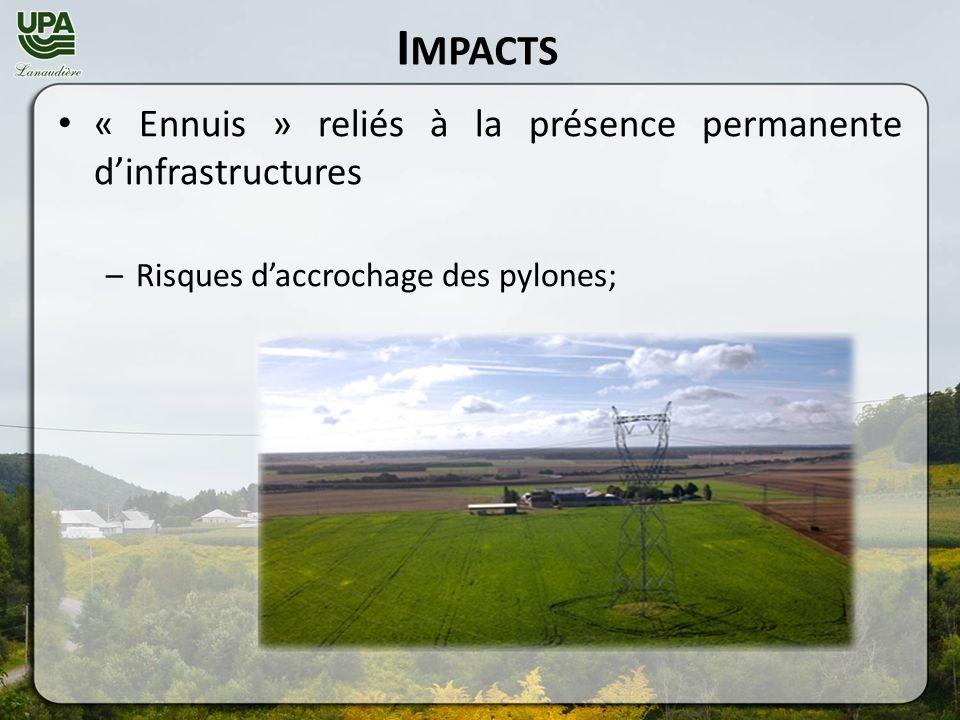 I MPACTS « Ennuis » reliés à la présence permanente dinfrastructures –Risques daccrochage des pylones;