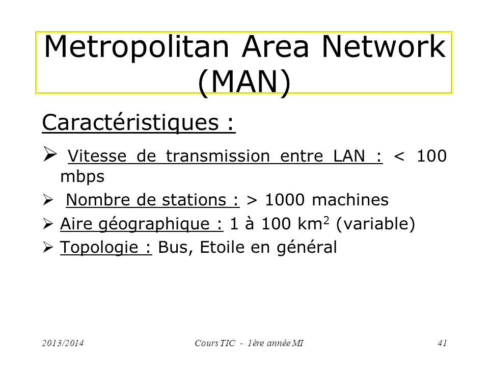 Metropolitan Area Network (MAN) Caractéristiques : Vitesse de transmission entre LAN : < 100 mbps Nombre de stations : > 1000 machines Aire géographiq