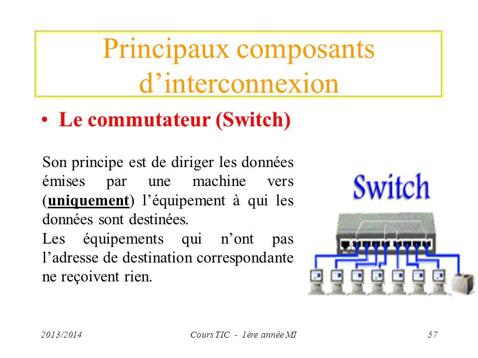 Principaux composants dinterconnexion Le commutateur (Switch) 2013/2014Cours TIC - 1ère année MI57 Son principe est de diriger les données émises par