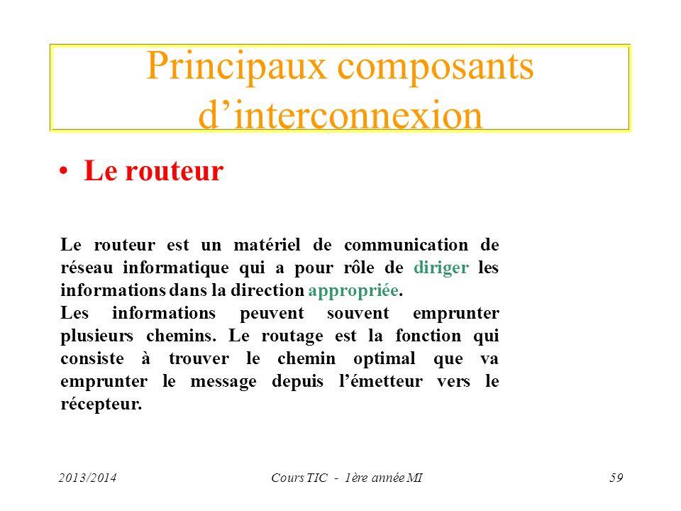 Principaux composants dinterconnexion Le routeur 2013/2014Cours TIC - 1ère année MI59 Le routeur est un matériel de communication de réseau informatiq