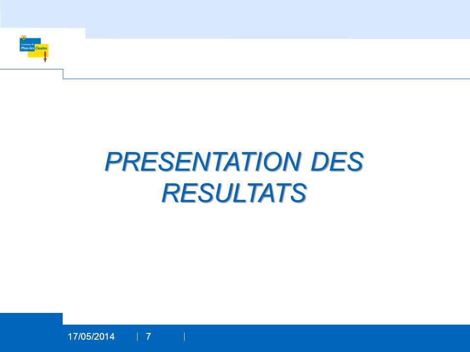17/05/20147 PRESENTATION DES RESULTATS