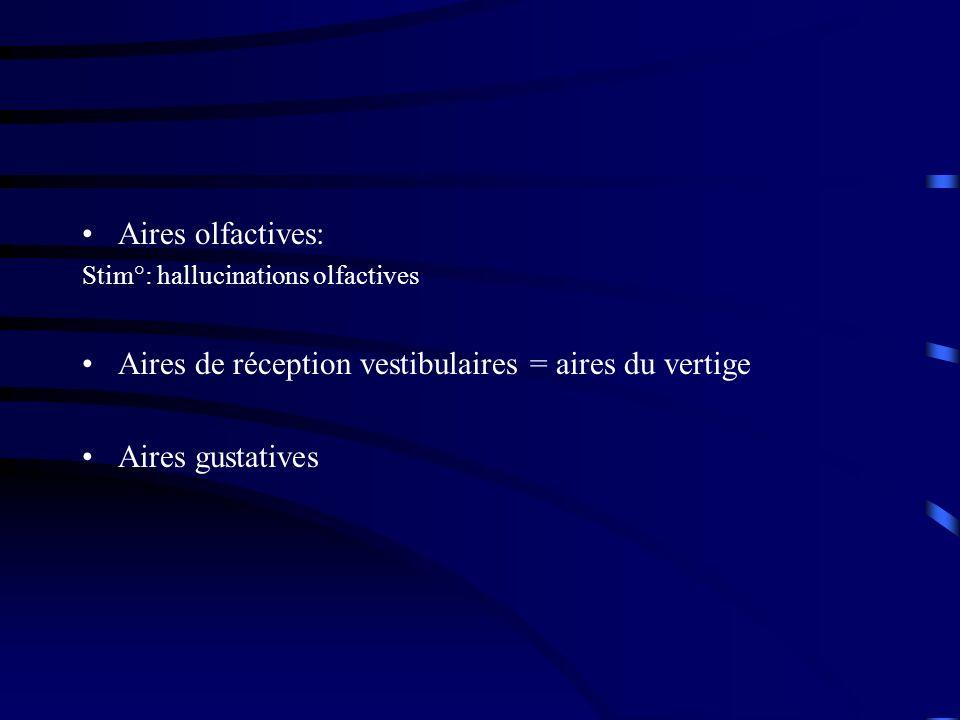 Aires olfactives: Stim°: hallucinations olfactives Aires de réception vestibulaires = aires du vertige Aires gustatives