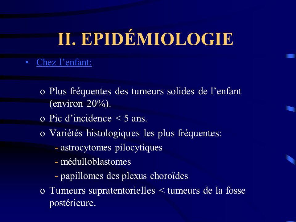 II.EPIDÉMIOLOGIE Chez lenfant: oPlus fréquentes des tumeurs solides de lenfant (environ 20%).