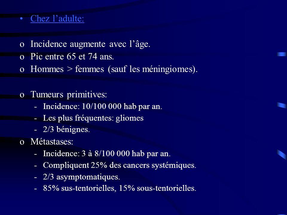 Chez ladulte: oIncidence augmente avec lâge.oPic entre 65 et 74 ans.
