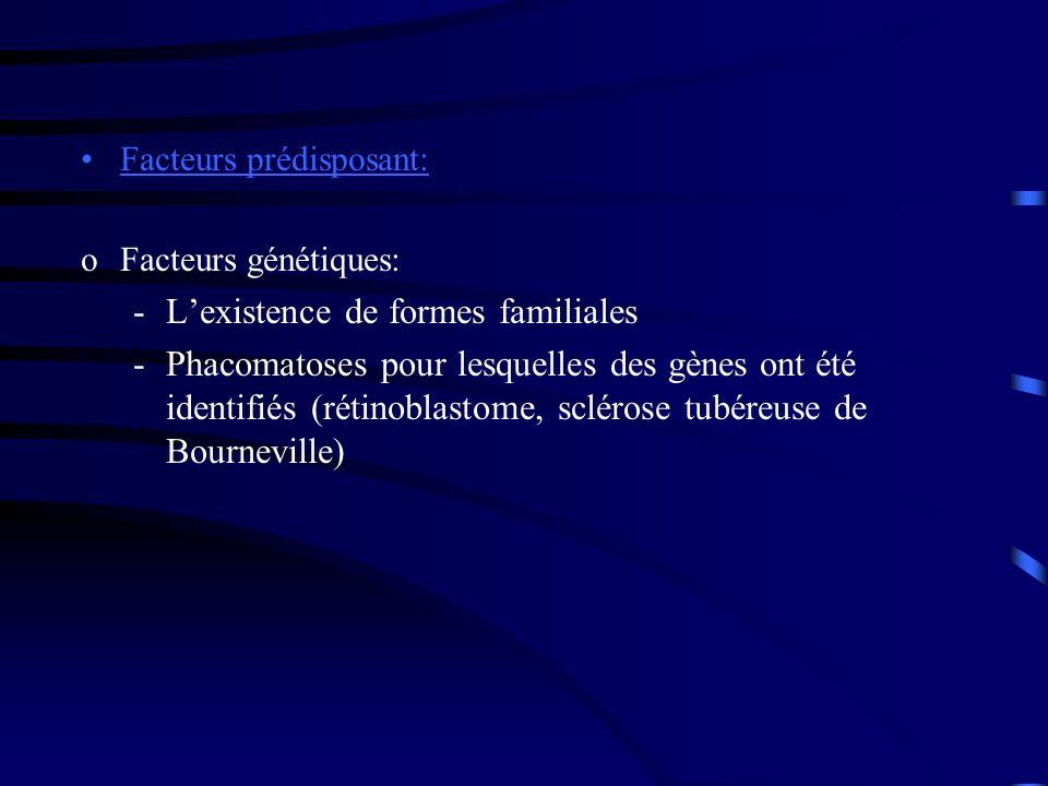 Facteurs prédisposant: oFacteurs génétiques: -Lexistence de formes familiales -Phacomatoses pour lesquelles des gènes ont été identifiés (rétinoblastome, sclérose tubéreuse de Bourneville)