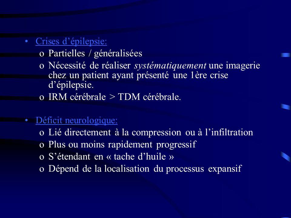 Crises dépilepsie: oPartielles / généralisées oNécessité de réaliser systématiquement une imagerie chez un patient ayant présenté une 1ère crise dépilepsie.