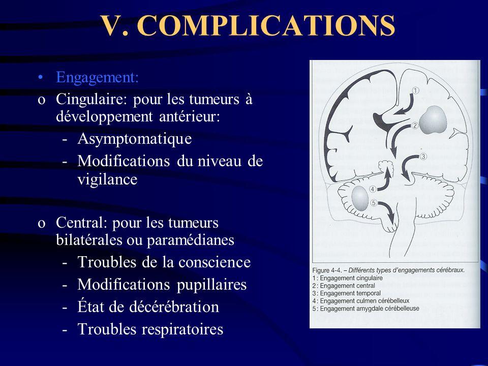 V. COMPLICATIONS Engagement: oCingulaire: pour les tumeurs à développement antérieur: -Asymptomatique -Modifications du niveau de vigilance oCentral: