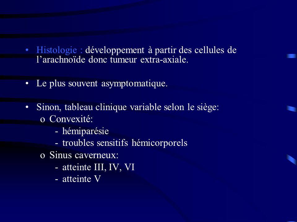 Histologie : développement à partir des cellules de larachnoïde donc tumeur extra-axiale.