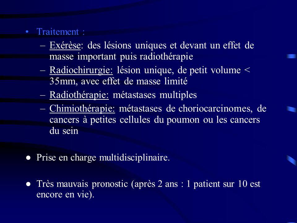Traitement : –Exérèse: des lésions uniques et devant un effet de masse important puis radiothérapie –Radiochirurgie: lésion unique, de petit volume < 35mm, avec effet de masse limité –Radiothérapie: métastases multiples –Chimiothérapie: métastases de choriocarcinomes, de cancers à petites cellules du poumon ou les cancers du sein Prise en charge multidisciplinaire.