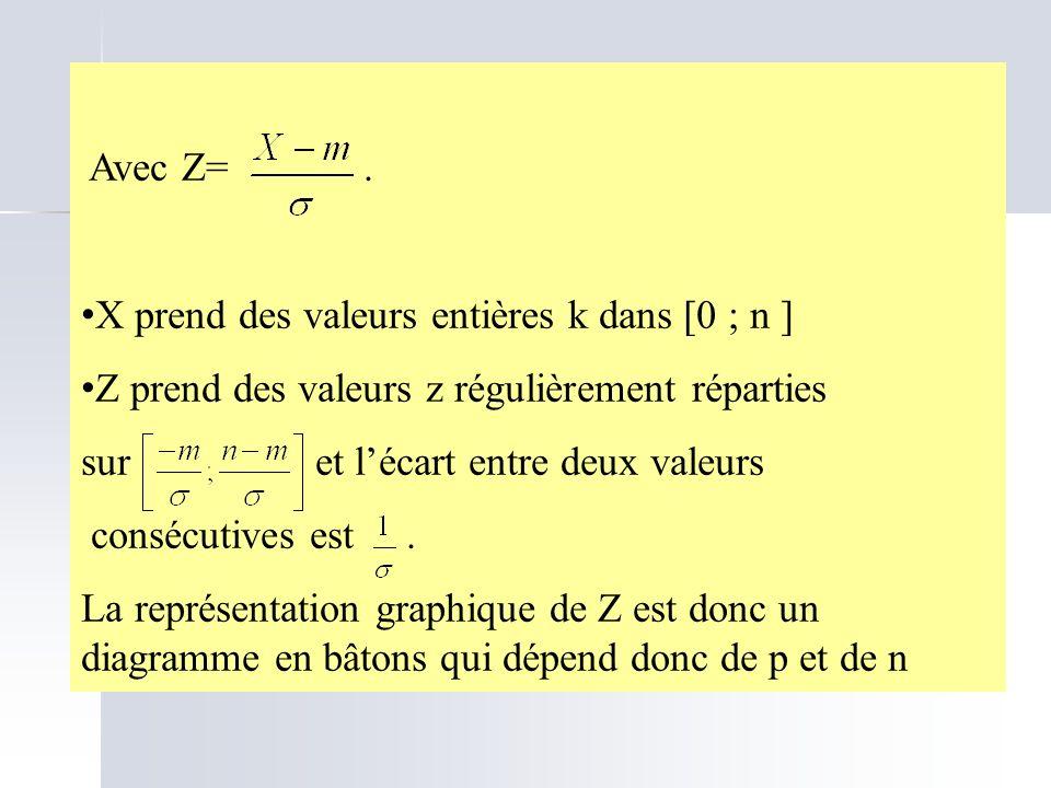 Avec Z=. X prend des valeurs entières k dans [0 ; n ] Z prend des valeurs z régulièrement réparties sur et lécart entre deux valeurs consécutives est.