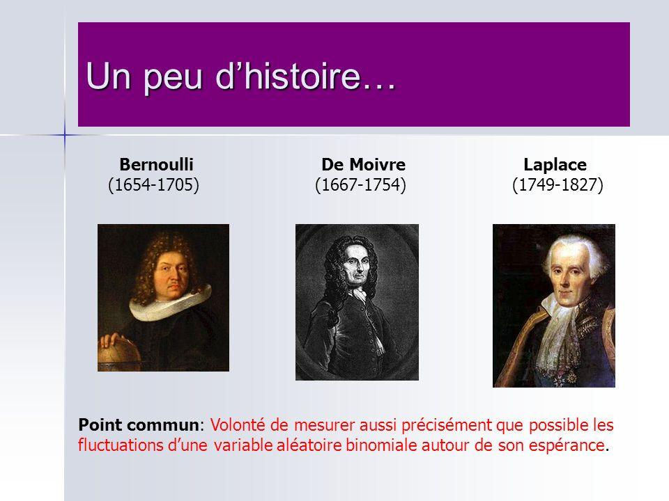 Un peu dhistoire… Bernoulli De Moivre Laplace (1654-1705) (1667-1754) (1749-1827) Point commun: Volonté de mesurer aussi précisément que possible les