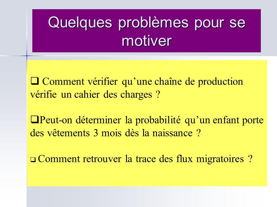 Quelques problèmes pour se motiver Comment vérifier quune chaîne de production vérifie un cahier des charges ? Peut-on déterminer la probabilité quun