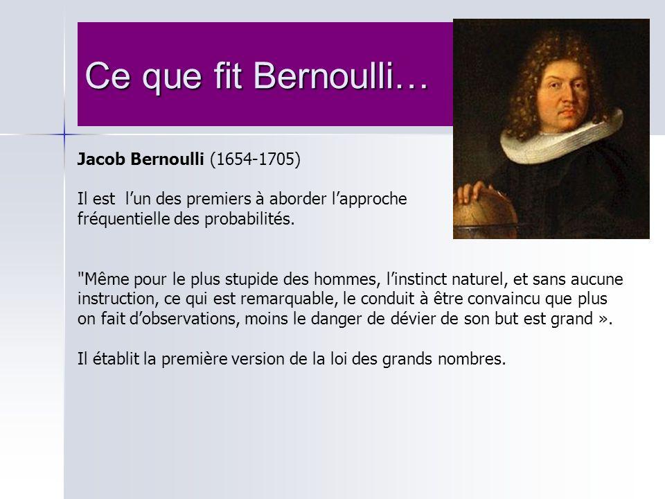 Ce que fit Bernoulli… Jacob Bernoulli (1654-1705) Il est lun des premiers à aborder lapproche fréquentielle des probabilités.