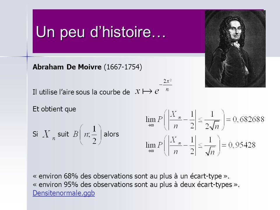 Un peu dhistoire… Abraham De Moivre (1667-1754) Il utilise laire sous la courbe de Et obtient que Si suit alors « environ 68% des observations sont au