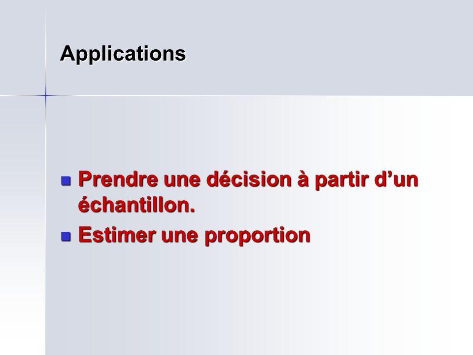 Applications Prendre une décision à partir dun échantillon. Prendre une décision à partir dun échantillon. Estimer une proportion Estimer une proporti