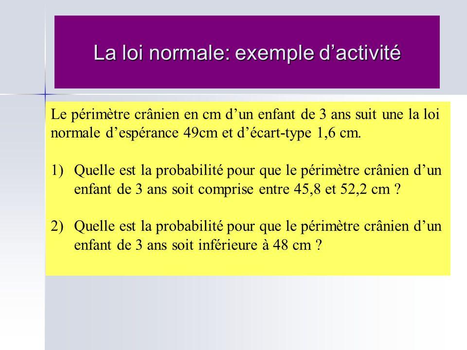 La loi normale: exemple dactivité Le périmètre crânien en cm dun enfant de 3 ans suit une la loi normale despérance 49cm et décart-type 1,6 cm. 1)Quel