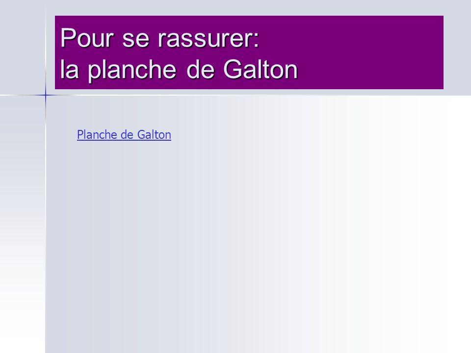 Pour se rassurer: la planche de Galton Planche de Galton