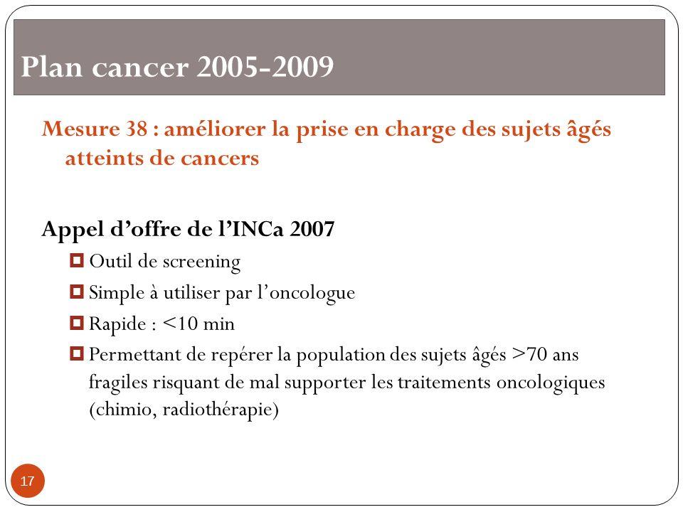 Plan cancer 2005-2009 Mesure 38 : améliorer la prise en charge des sujets âgés atteints de cancers Appel doffre de lINCa 2007 Outil de screening Simpl