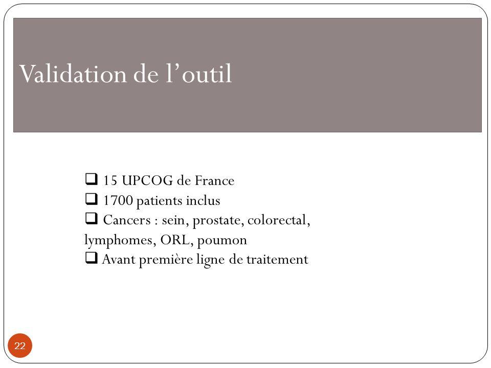 Validation de loutil 15 UPCOG de France 1700 patients inclus Cancers : sein, prostate, colorectal, lymphomes, ORL, poumon Avant première ligne de trai