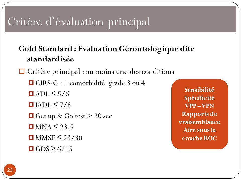 Critère dévaluation principal Gold Standard : Evaluation Gérontologique dite standardisée Critère principal : au moins une des conditions CIRS-G : 1 c