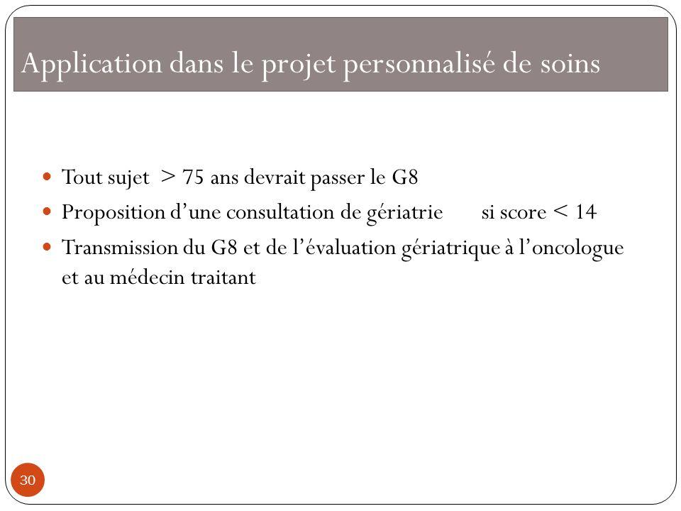 Application dans le projet personnalisé de soins Tout sujet > 75 ans devrait passer le G8 Proposition dune consultation de gériatrie si score < 14 Tra