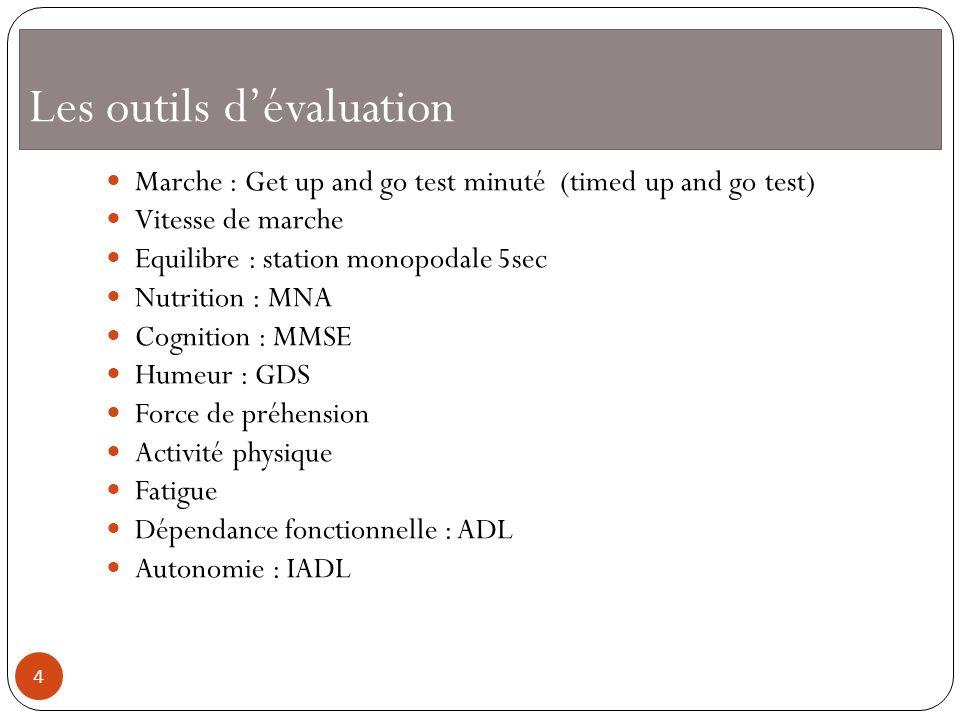 Les outils dévaluation Marche : Get up and go test minuté (timed up and go test) Vitesse de marche Equilibre : station monopodale 5sec Nutrition : MNA