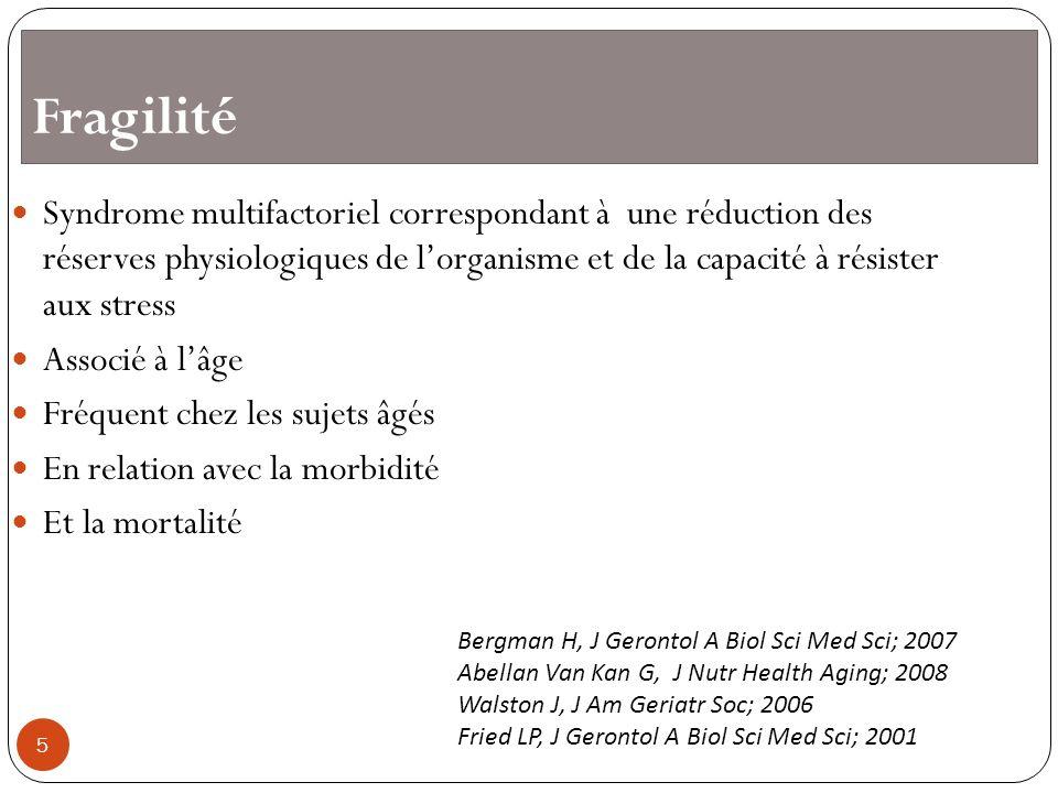 Fragilité Syndrome multifactoriel correspondant à une réduction des réserves physiologiques de lorganisme et de la capacité à résister aux stress Asso
