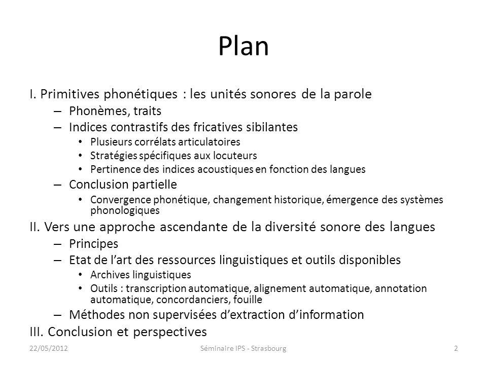 Bibliographie Articles et présentations en version intégrale : http://www.martinetoda.org/publis.htm 3222/05/2012Séminaire IPS - Strasbourg