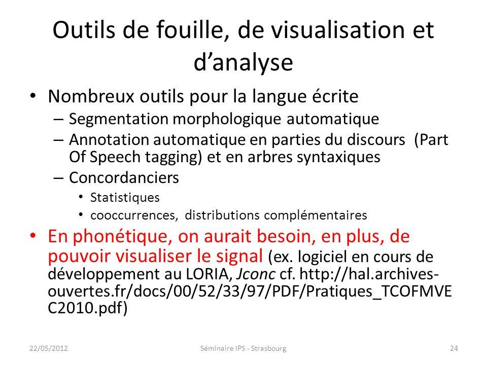 Discrétisation de linformation contenue dans le signal de parole Etude articulatoire (EMA) ; implémentation des points critiques dAnanthakrishnan et E