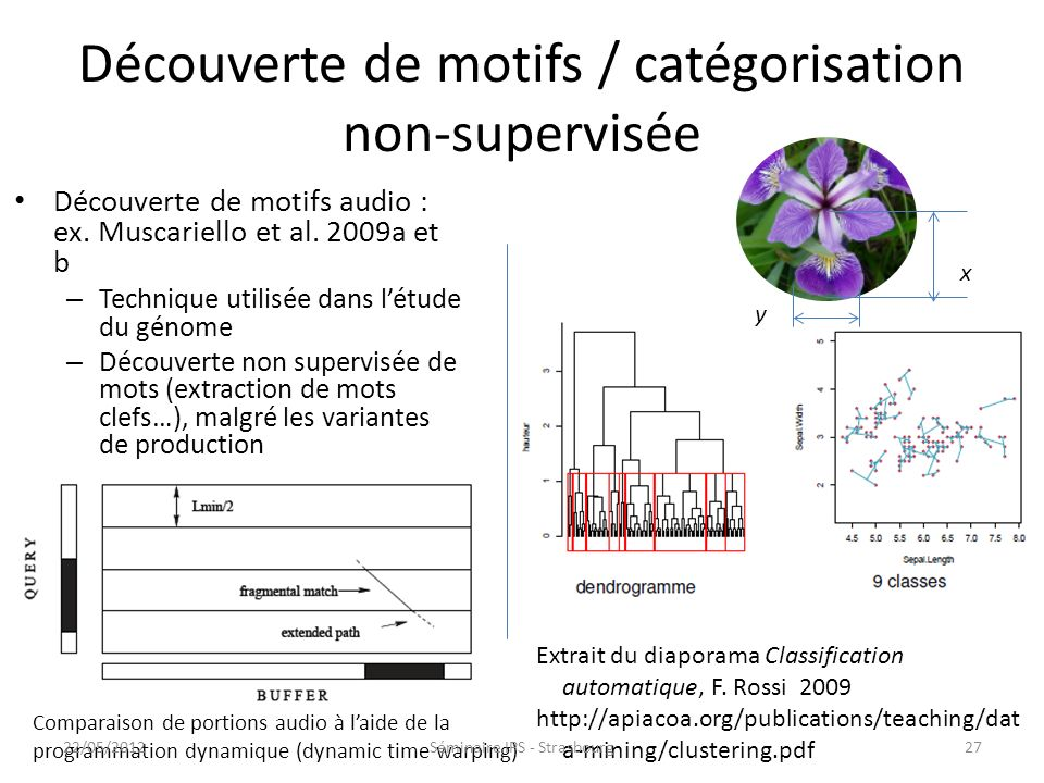 Représentation simplifiée, non (ou juste moins) redondante, de la parole Utilisation des coefficients MFCC (Mel Frequency Cepstral Coefficients) Utili