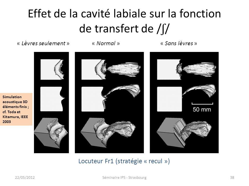 37 Rapport daire COA/constriction dentale ssssjsj s ʃʃ ɕ s ɕ Français (n=7) Anglais (n=5) Japonais (n=9) Chinois (n=4) Polonais (n=2) Rapport = 22/05/